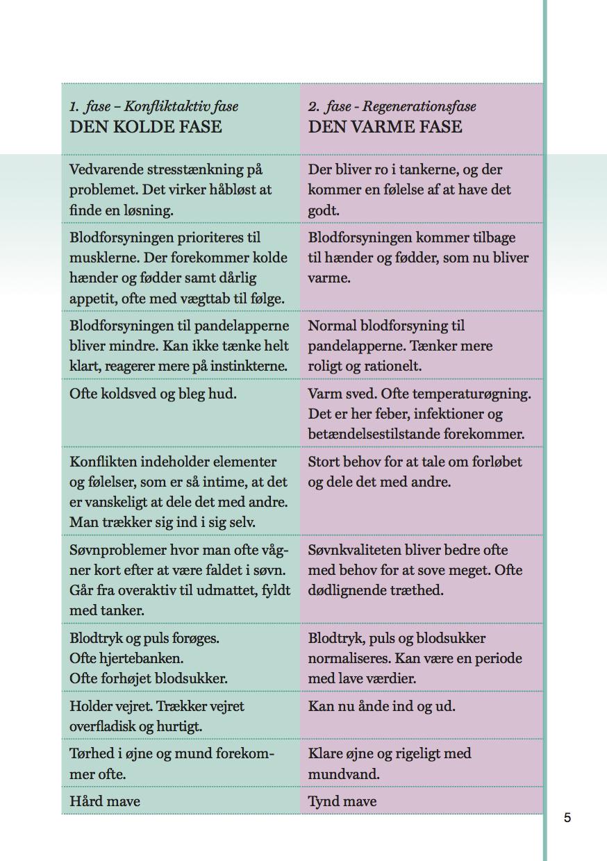METAsundheds brochure de 2 faser side 5